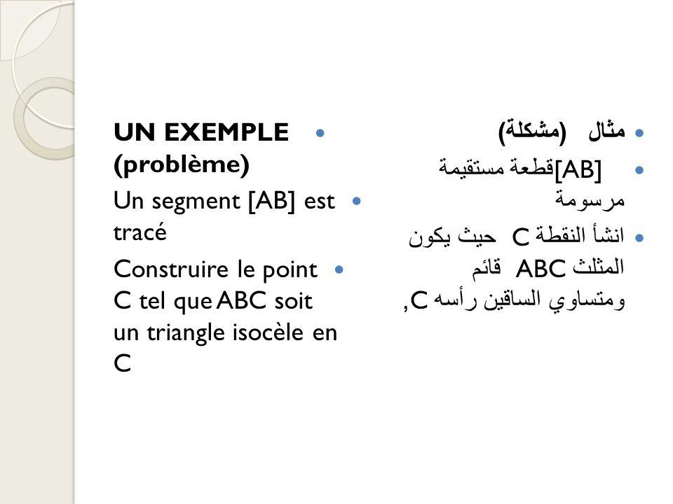 UN EXEMPLE (problème) Un segment [AB] est tracé. Construire le point C tel que ABC soit un triangle isocèle en C.